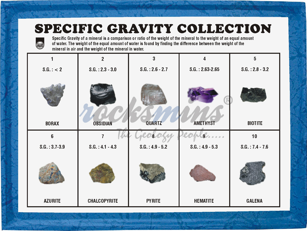 Specific Gravity Collection Physical Properties Specific Gravity